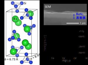 BaSi2の結晶構造と蒸着膜の構造
