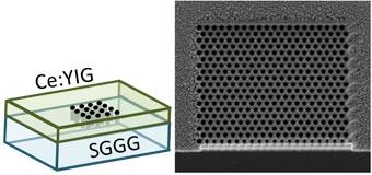 透明磁性誘電体製磁性フォトニック結晶